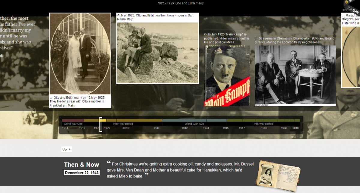 The Anne Frank House_Rootid Timeline 3