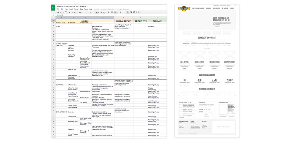 United Way's Mission: Graduate Wireframe