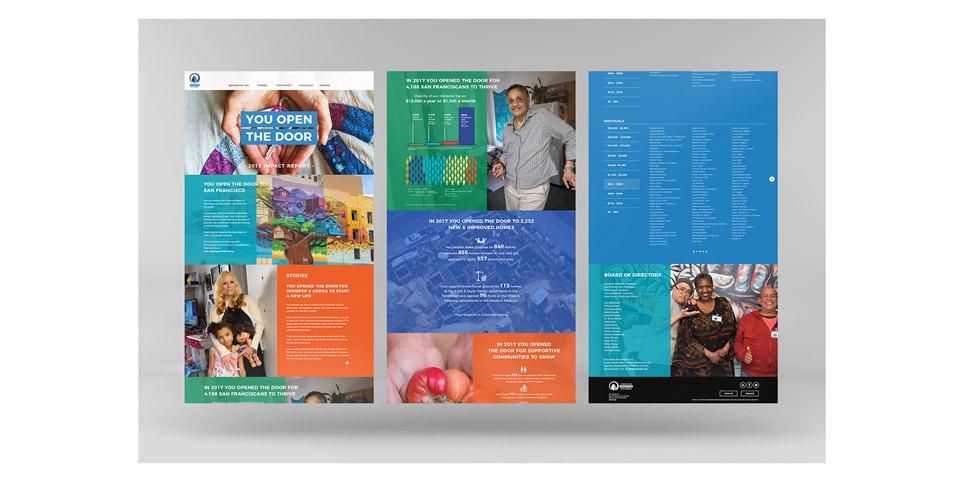 TNDC Annual Report Website