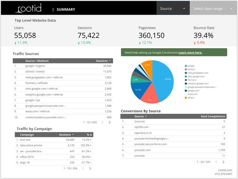 Google Data Studio Nonprofit Dashboard