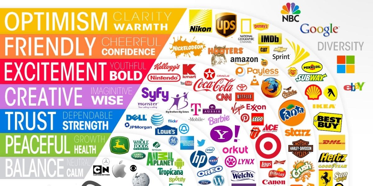 Great Corporate Logo Samples